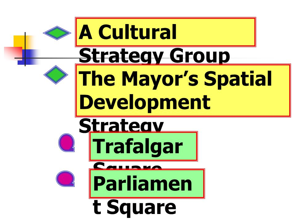 A Cultural Strategy Group