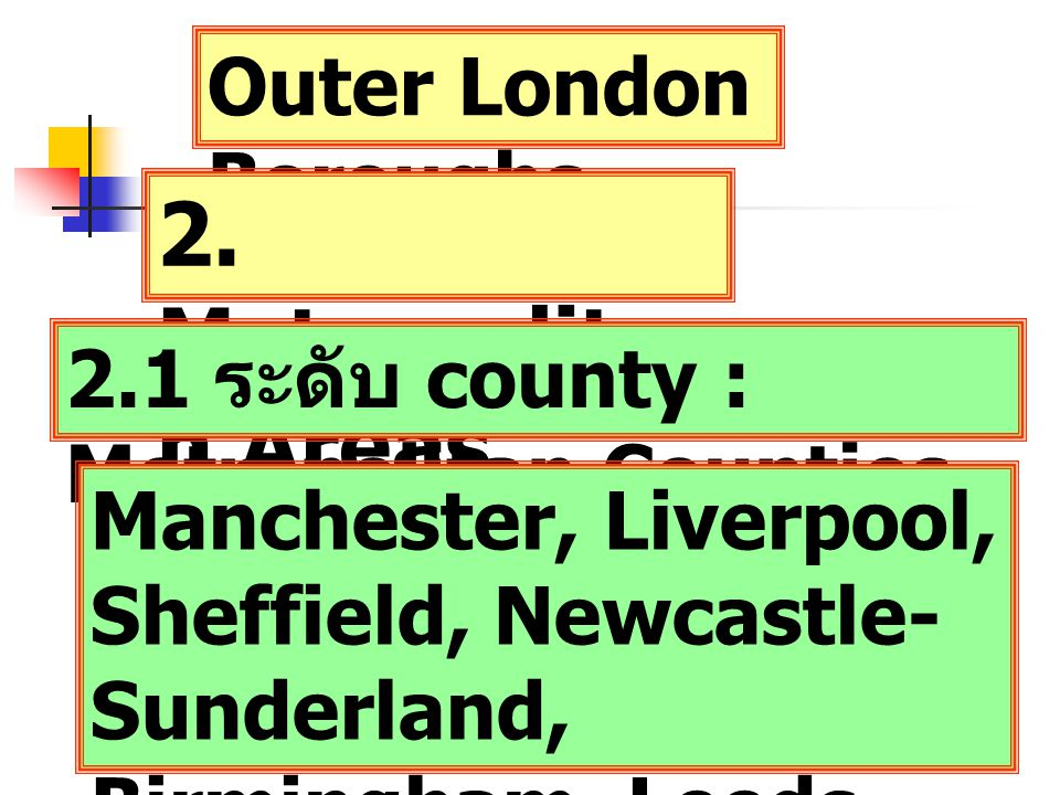 2. Metropolitan Areas Outer London Boroughs