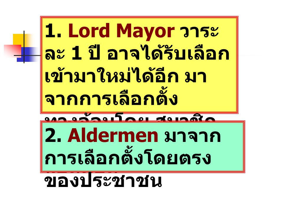 1. Lord Mayor วาระละ 1 ปี อาจได้รับเลือกเข้ามาใหม่ได้อีก มาจากการเลือกตั้งทางอ้อมโดย สมาชิกสภาเทศบาลนครลอนดอน