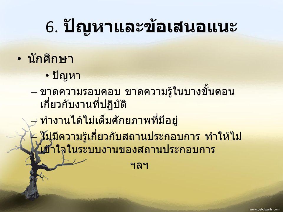 6. ปัญหาและข้อเสนอแนะ นักศึกษา ปัญหา