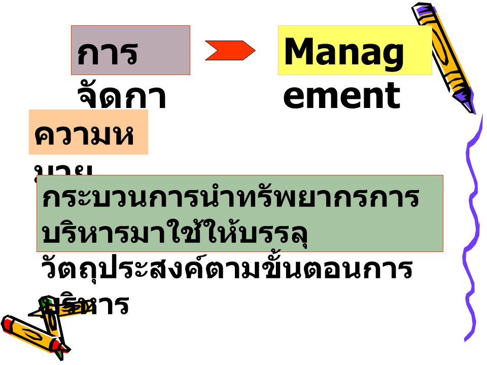 การจัดการ Management ความหมาย
