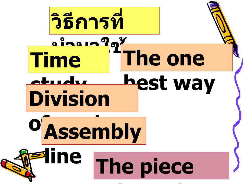 วิธีการที่นำมาใช้ The one best way Time study Division of work Assembly line The piece rate system