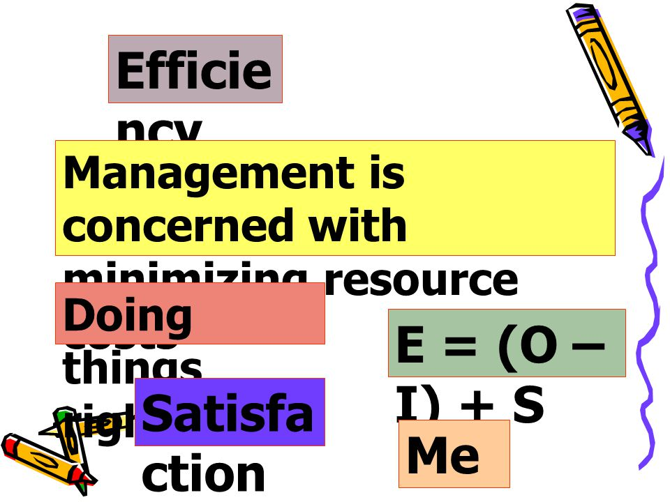 Efficiency E = (O – I) + S Satisfaction Means