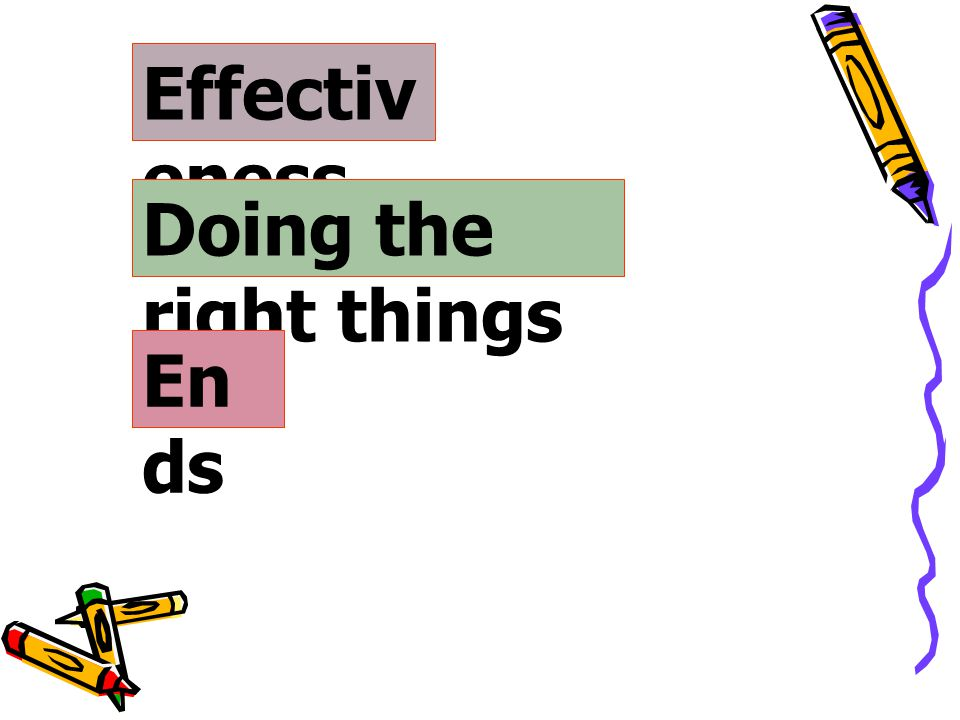 Effectiveness Doing the right things Ends