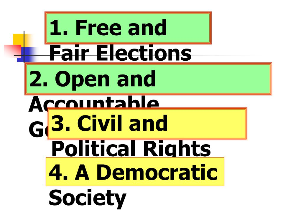 1. Free and Fair Elections