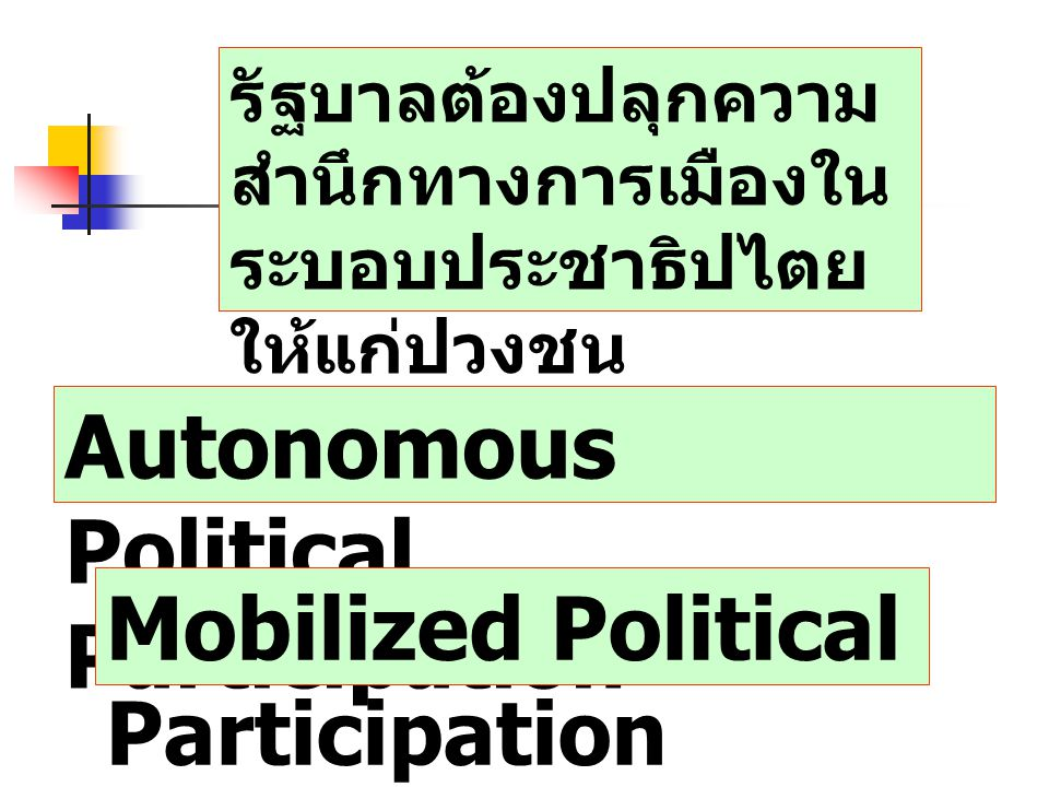 Autonomous Political Participation