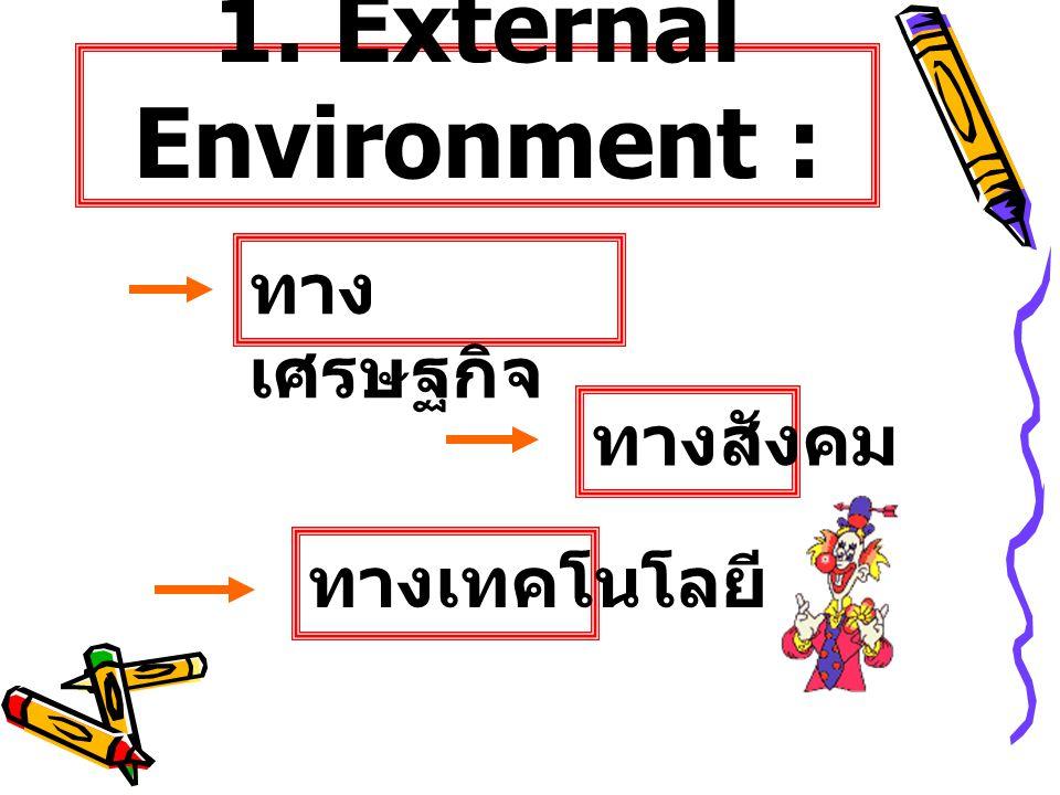 1. External Environment :