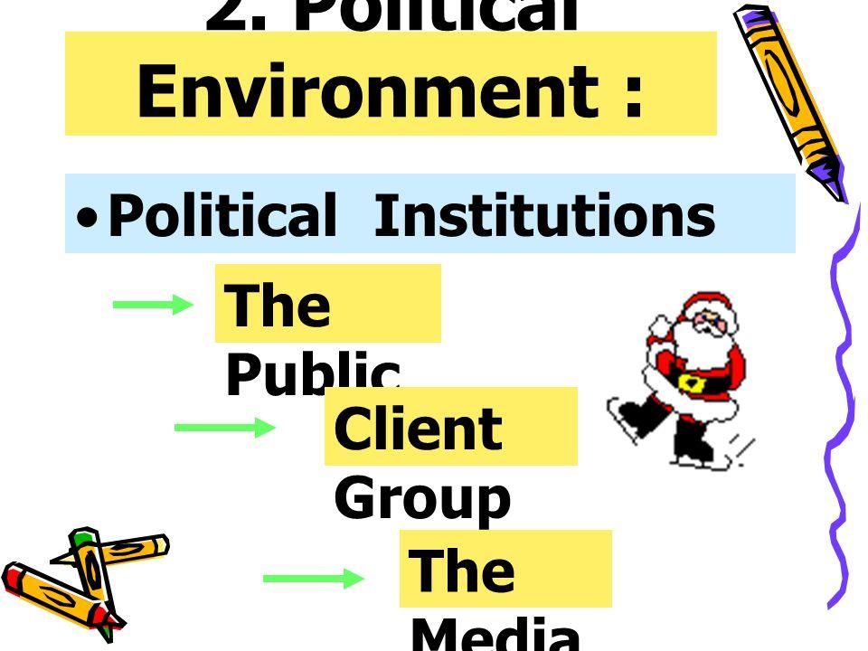 2. Political Environment :