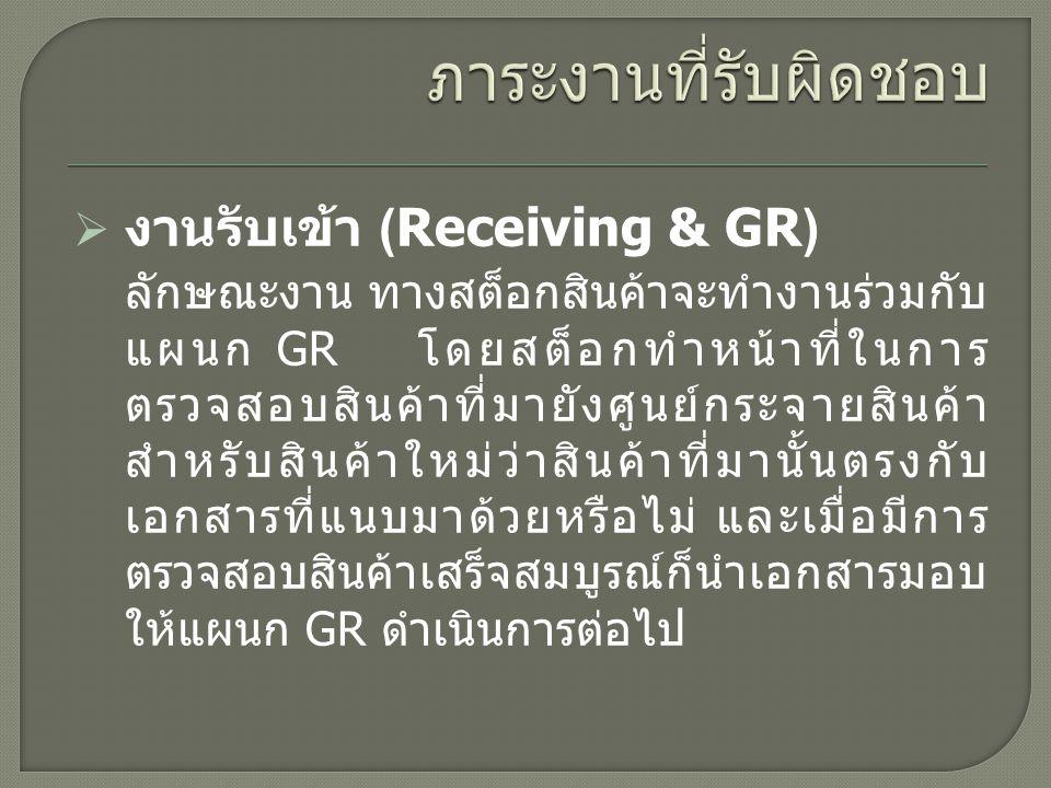 ภาระงานที่รับผิดชอบ งานรับเข้า (Receiving & GR)