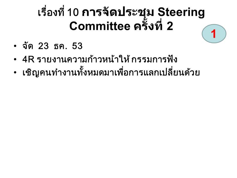 เรื่องที่ 10 การจัดประชุม Steering Committee ครั้งที่ 2