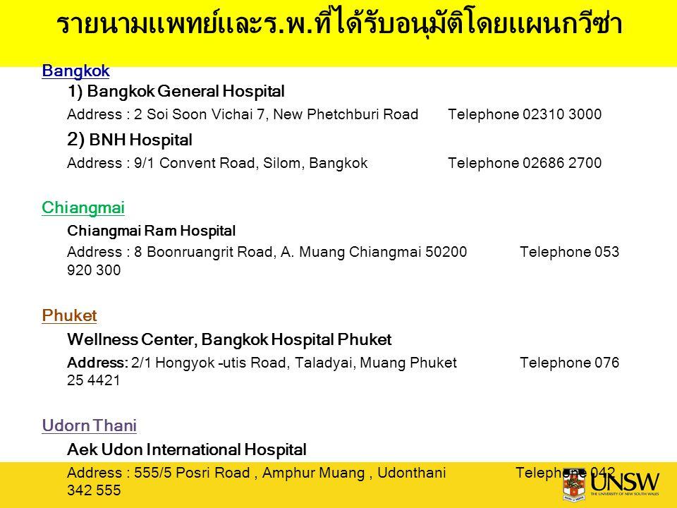 รายนามแพทย์และร.พ.ที่ได้รับอนุมัติโดยแผนกวีซ่า