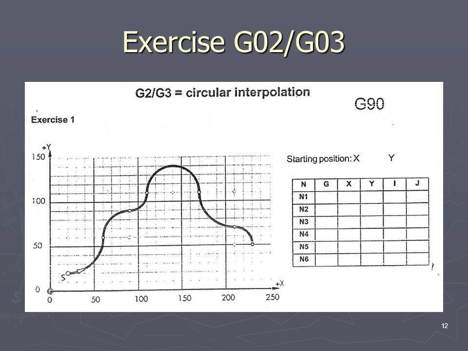 Exercise G02/G03