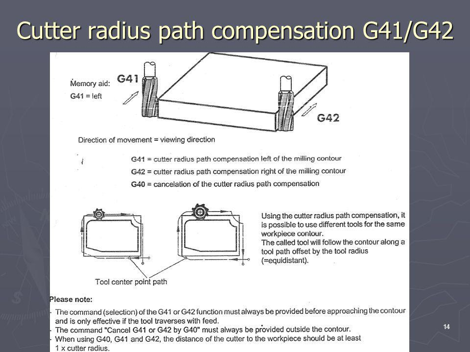 Cutter radius path compensation G41/G42