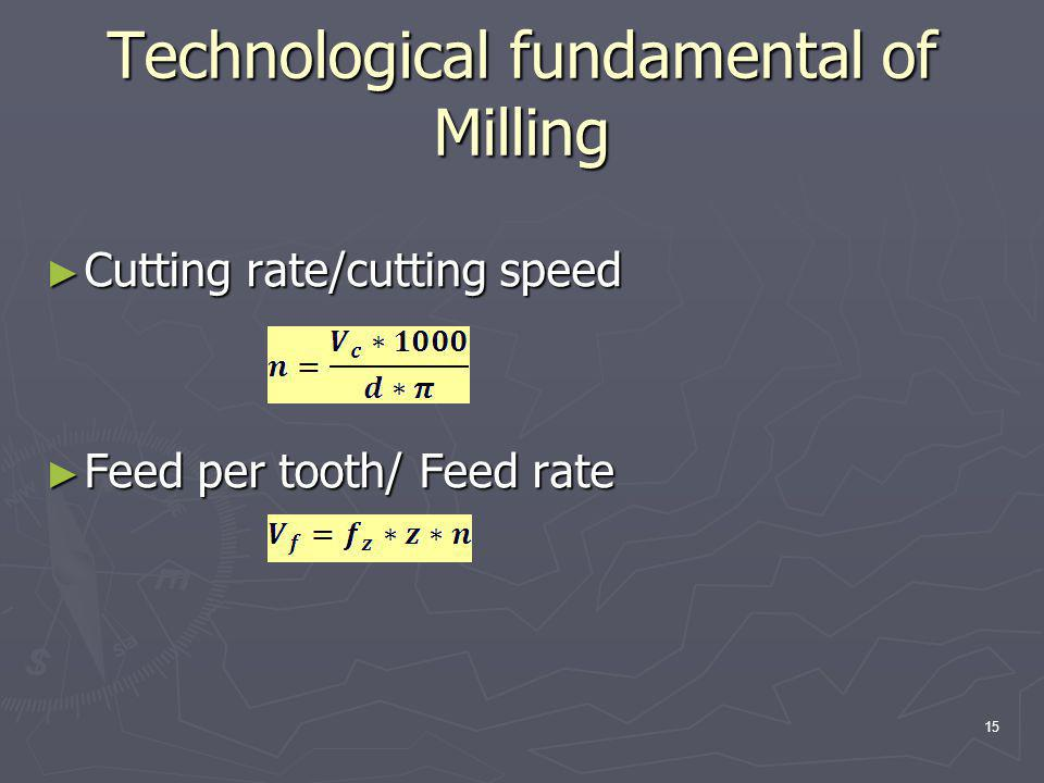 Technological fundamental of Milling