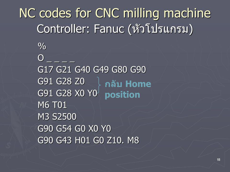 NC codes for CNC milling machine Controller: Fanuc (หัวโปรแกรม)