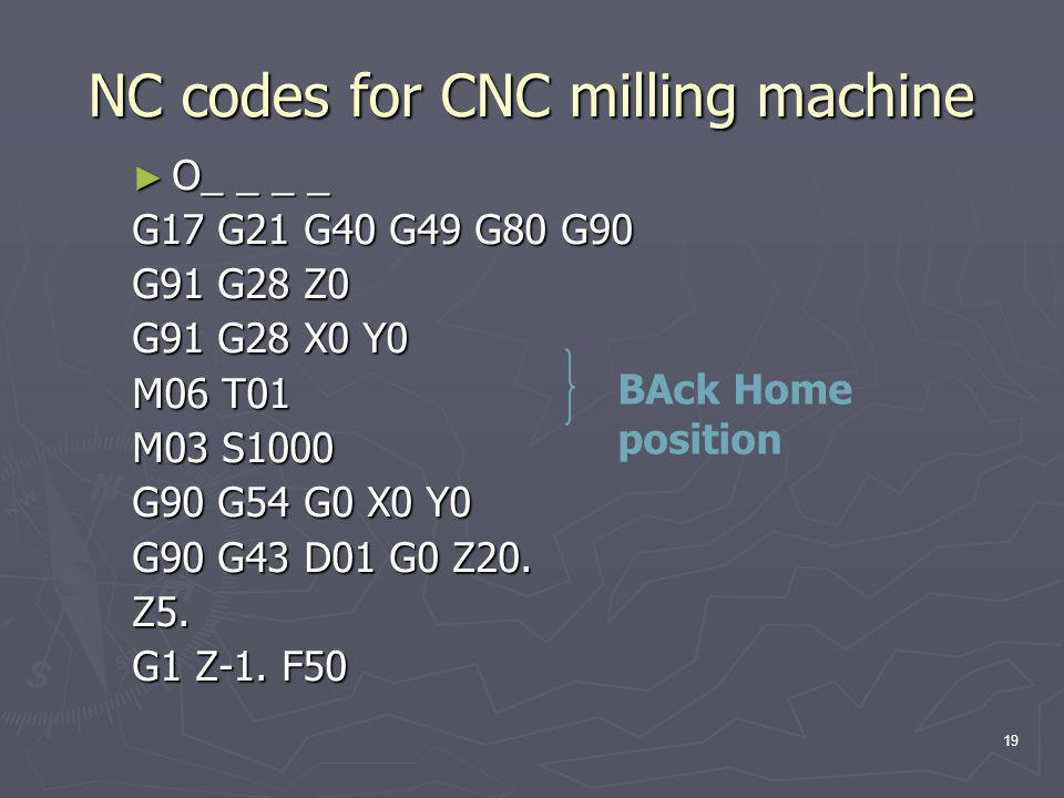 NC codes for CNC milling machine