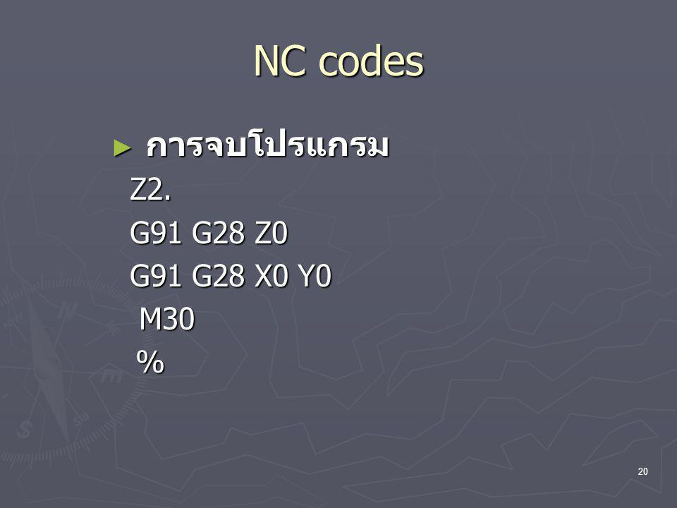 NC codes การจบโปรแกรม Z2. G91 G28 Z0 G91 G28 X0 Y0 M30 %