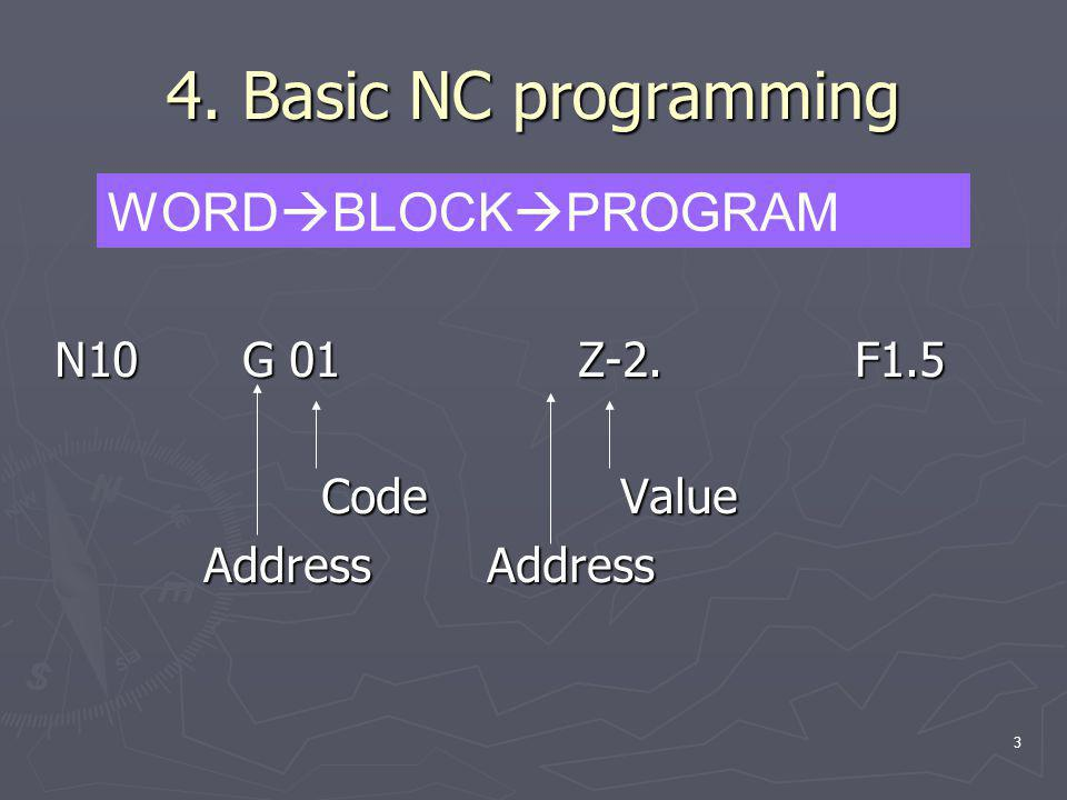 4. Basic NC programming WORDBLOCKPROGRAM N10 G 01 Z-2. F1.5