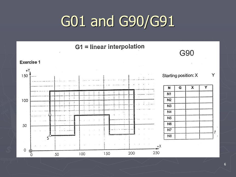 G01 and G90/G91