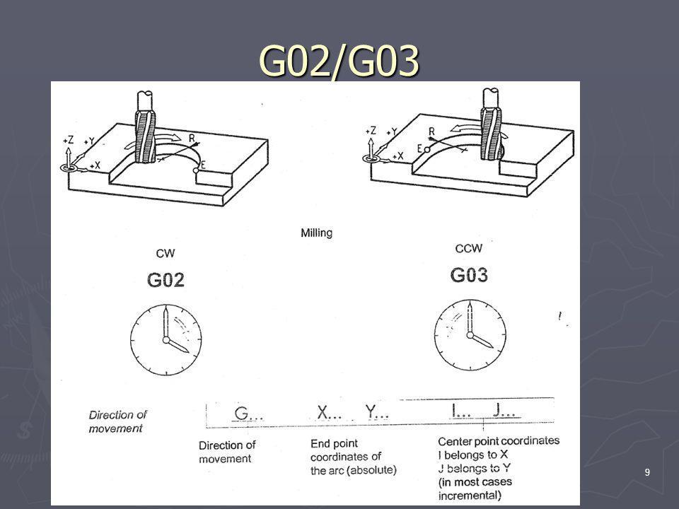 G02/G03