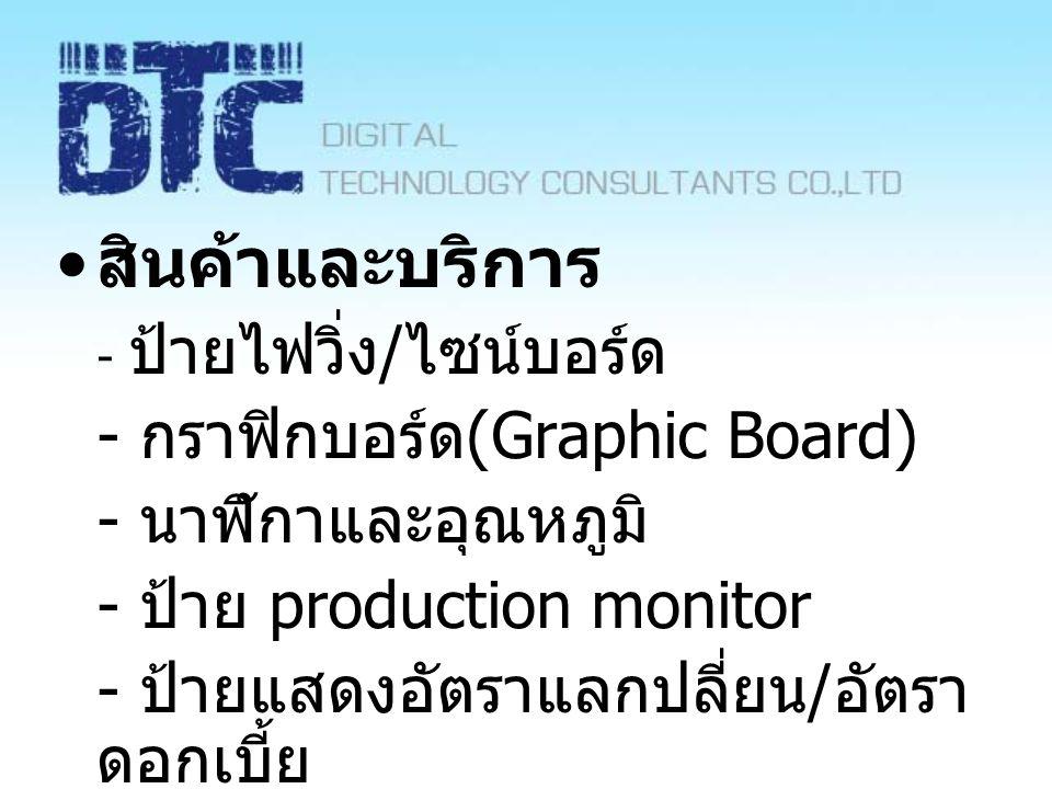 สินค้าและบริการ - กราฟิกบอร์ด(Graphic Board) - นาฬิกาและอุณหภูมิ
