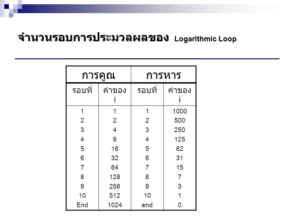 จำนวนรอบการประมวลผลของ Logarithmic Loop