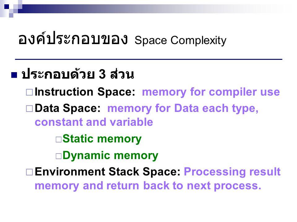 องค์ประกอบของ Space Complexity
