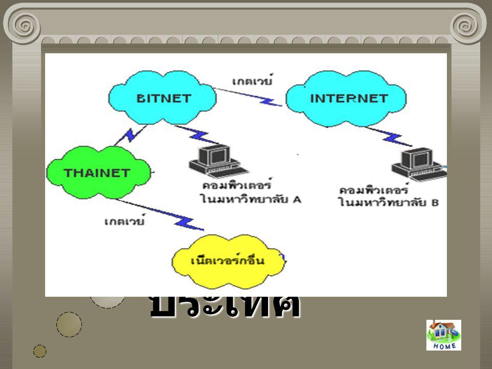 การสร้างเครือข่าย ระหว่างประเทศ