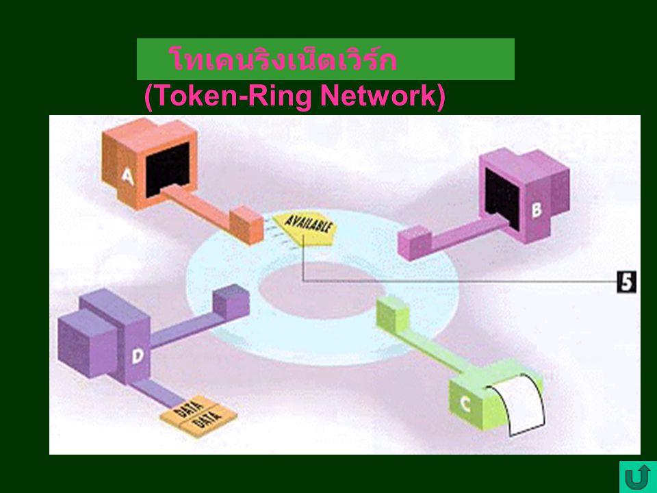 โทเคนริงเน็ตเวิร์ก (Token-Ring Network)