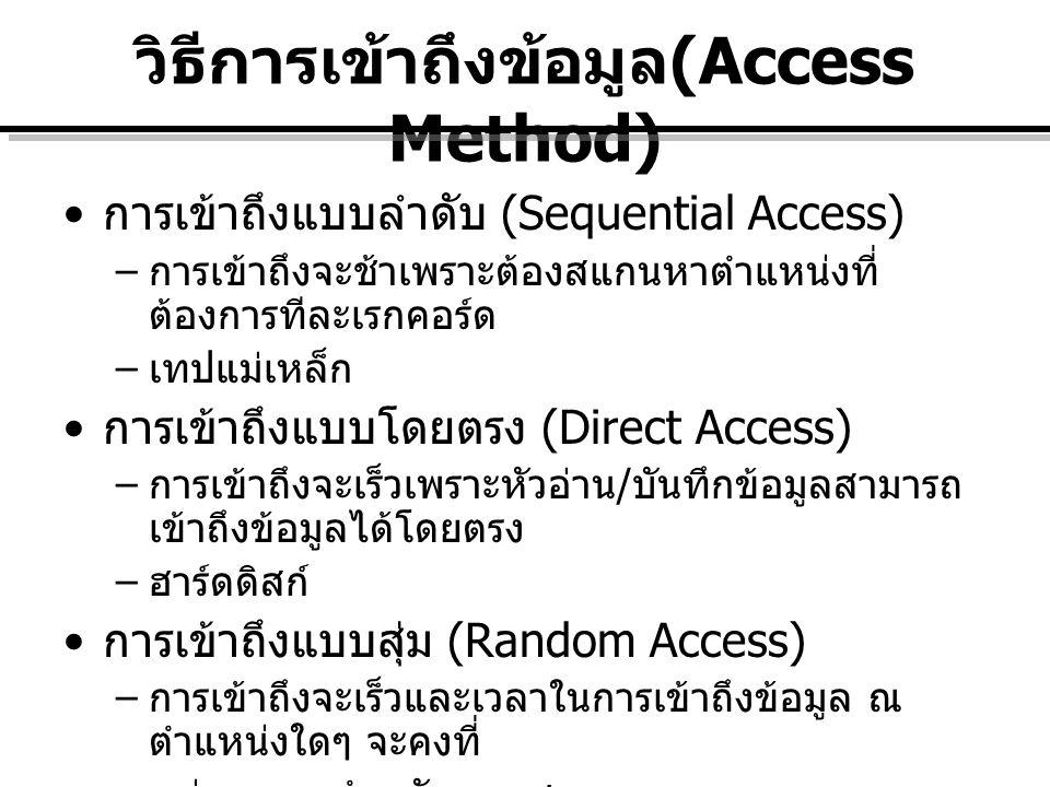 วิธีการเข้าถึงข้อมูล(Access Method)