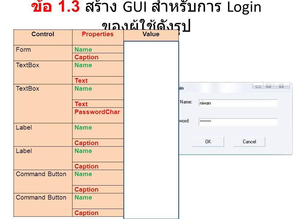 ข้อ 1.3 สร้าง GUI สำหรับการ Login ของผู้ใช้ดังรูป