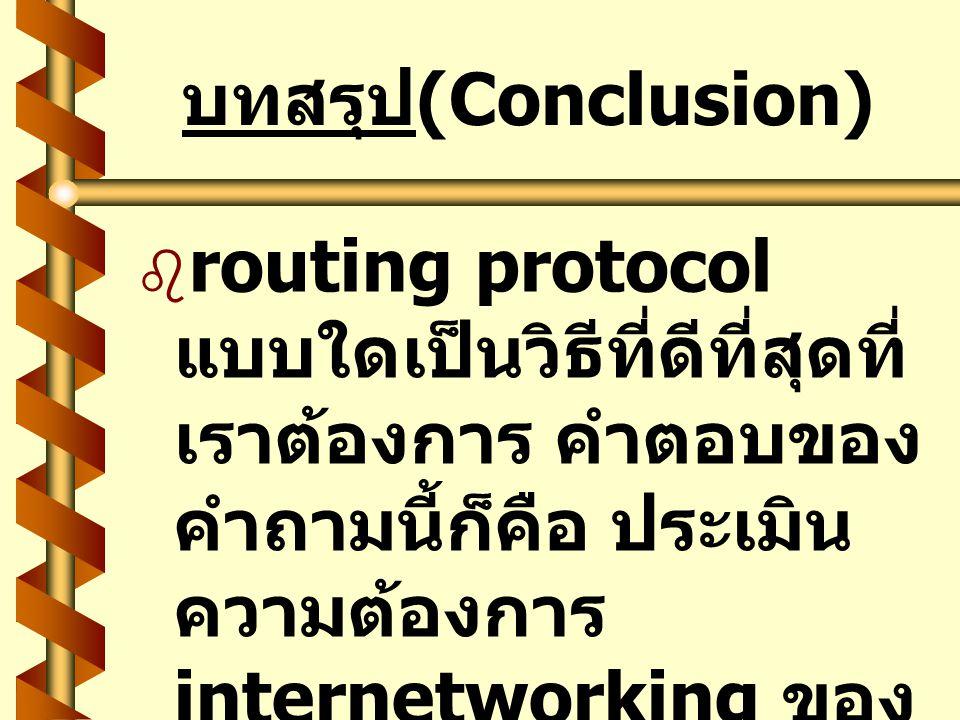 บทสรุป(Conclusion)