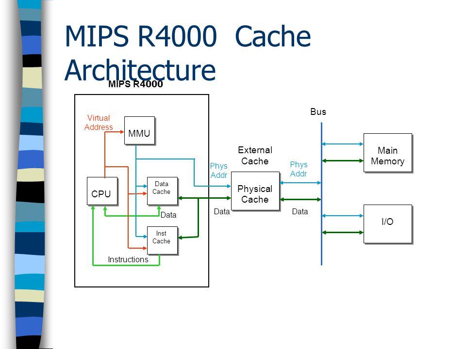 MIPS R4000 Cache Architecture