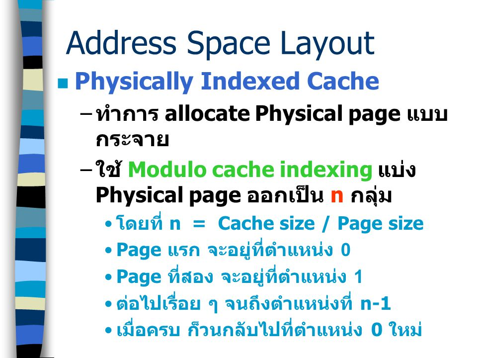 Address Space Layout Physically Indexed Cache