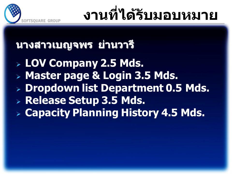 งานที่ได้รับมอบหมาย นางสาวเบญจพร ย่านวารี LOV Company 2.5 Mds.