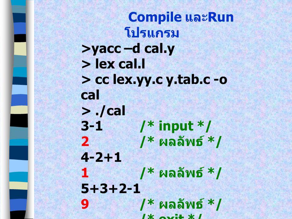 Compile และRun โปรแกรม