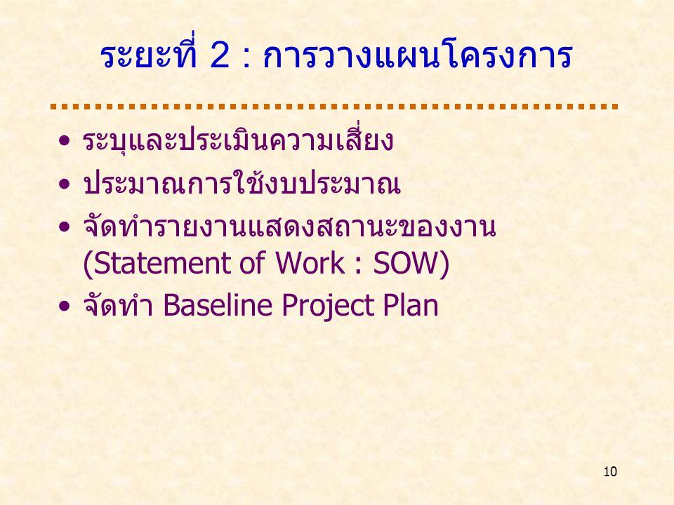 ระยะที่ 2 : การวางแผนโครงการ