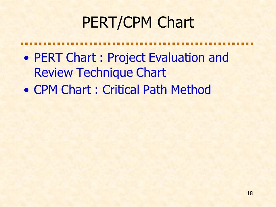 PERT/CPM Chart PERT Chart : Project Evaluation and Review Technique Chart.