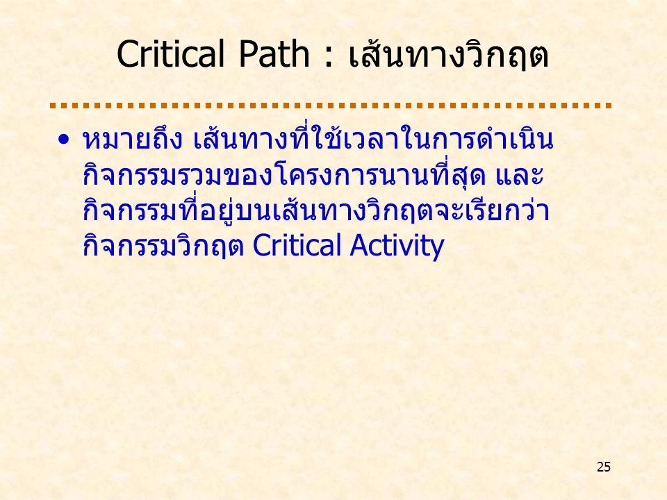 Critical Path : เส้นทางวิกฤต