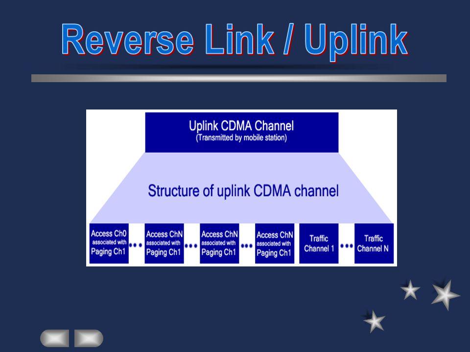 Reverse Link / Uplink