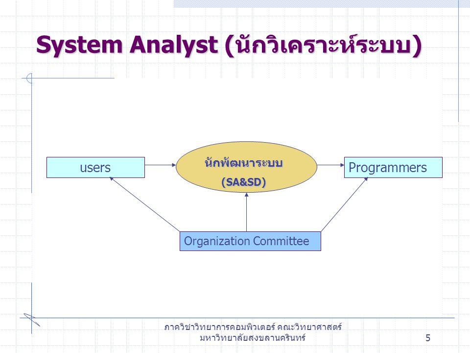 System Analyst (นักวิเคราะห์ระบบ)