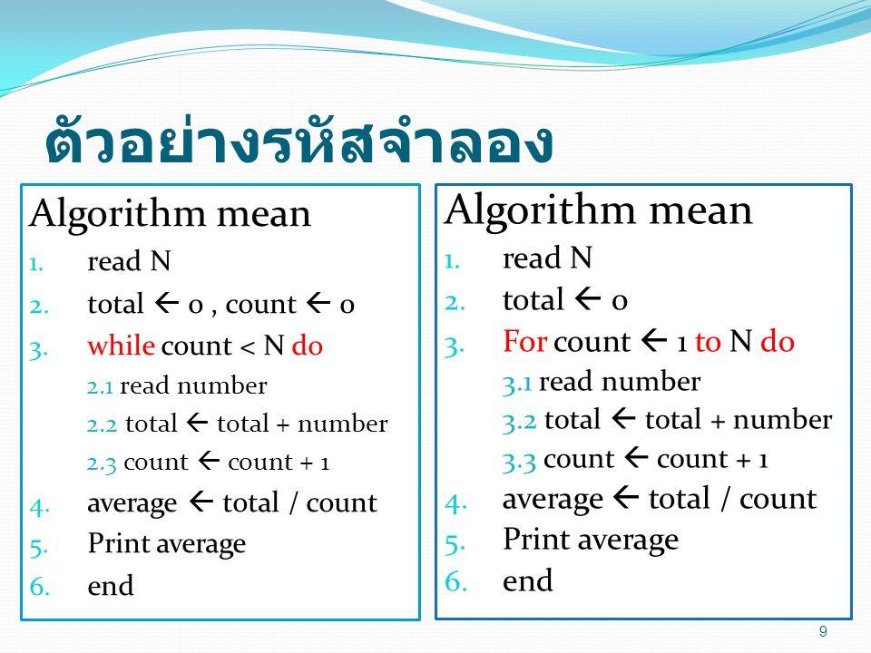 ตัวอย่างรหัสจำลอง Algorithm mean Algorithm mean read N total  0