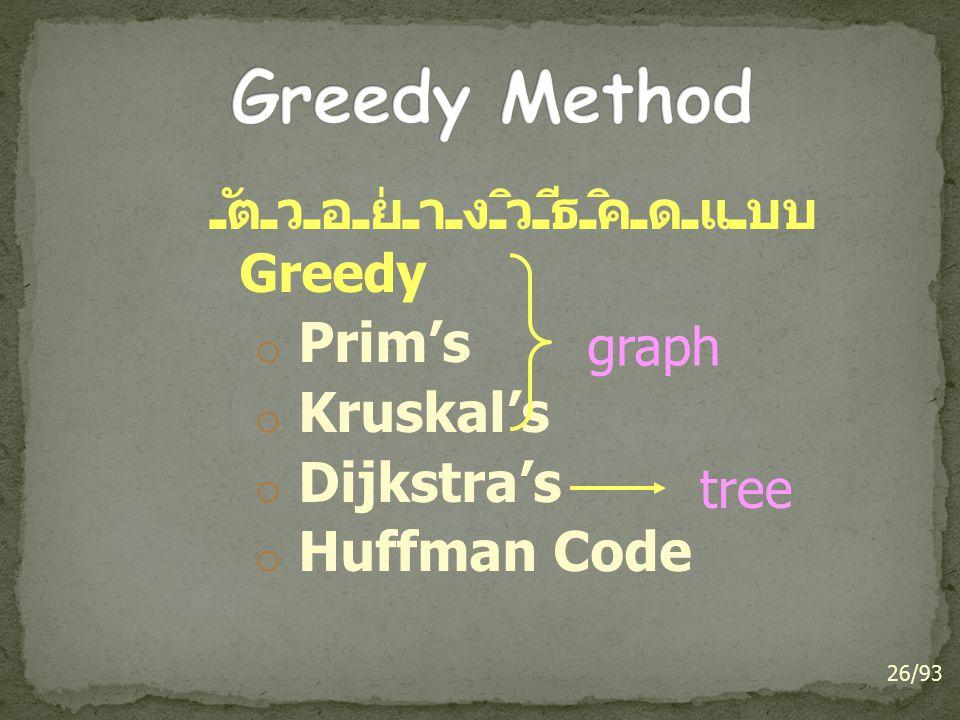 Greedy Method Prim's Kruskal's Dijkstra's Huffman Code