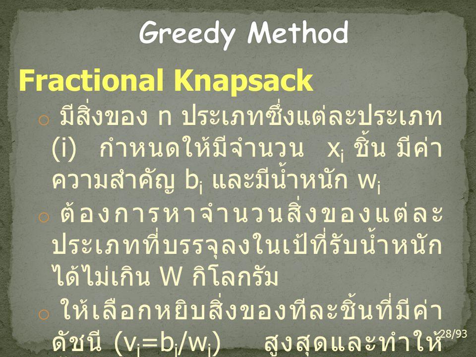 Greedy Method Fractional Knapsack