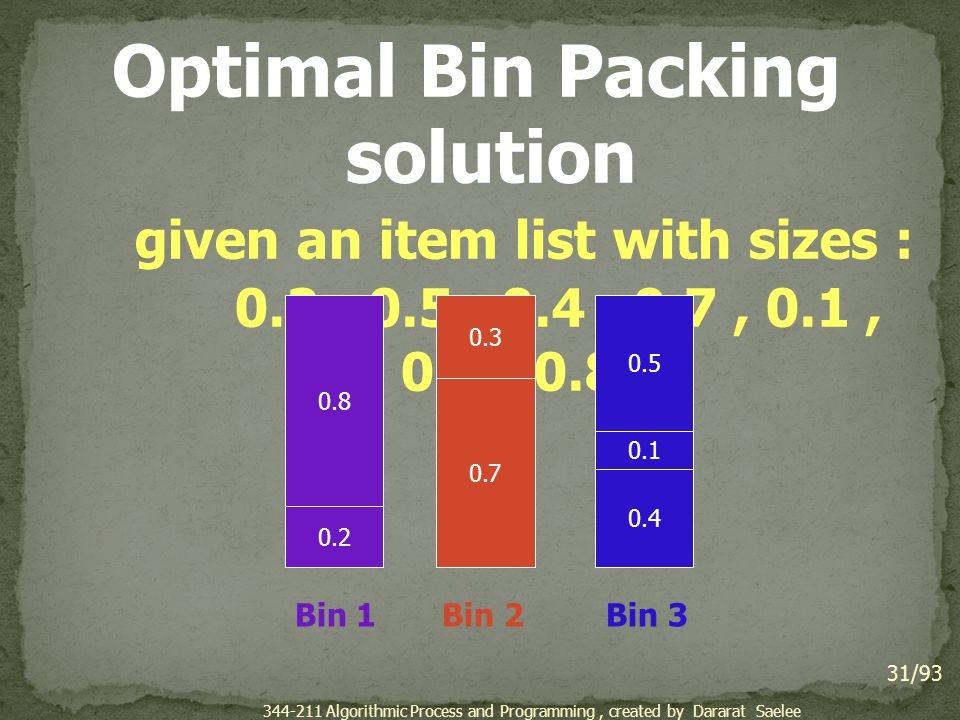 Optimal Bin Packing solution given an item list with sizes :