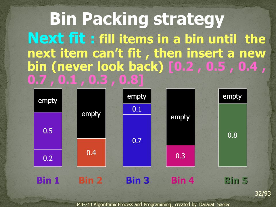 Bin Packing strategy