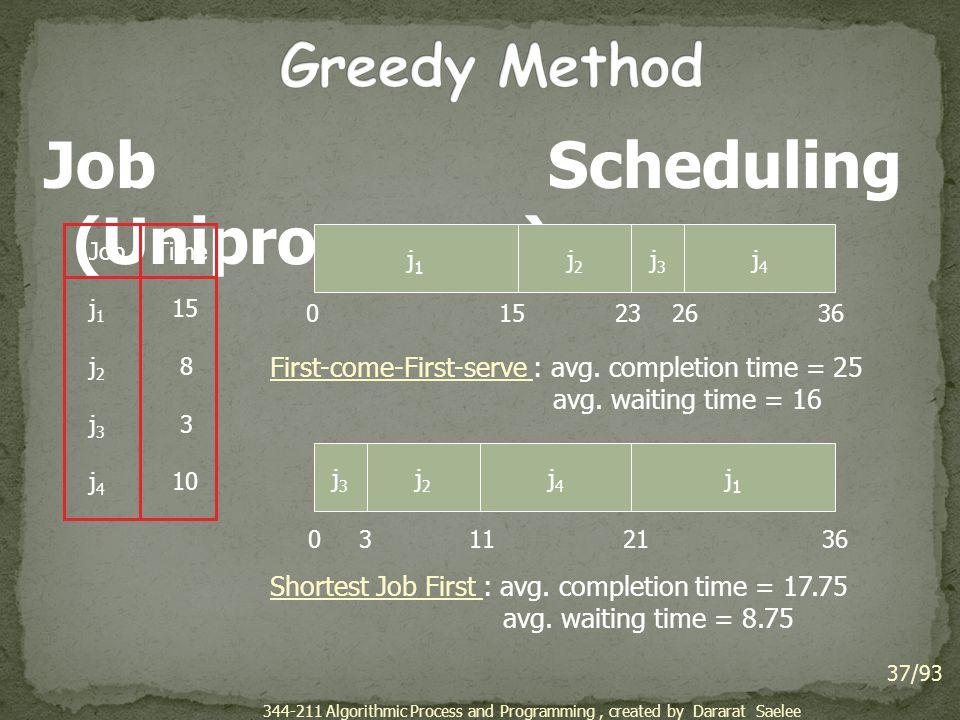 Job Scheduling (Uniprocessor)