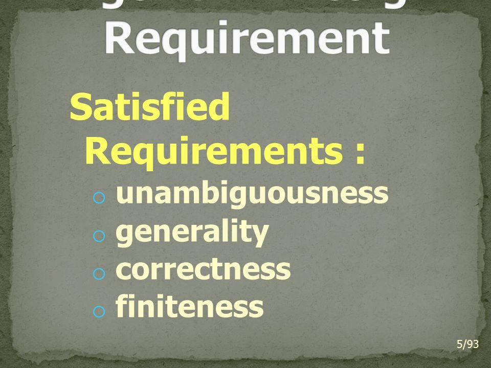 Algorithm Design Requirement