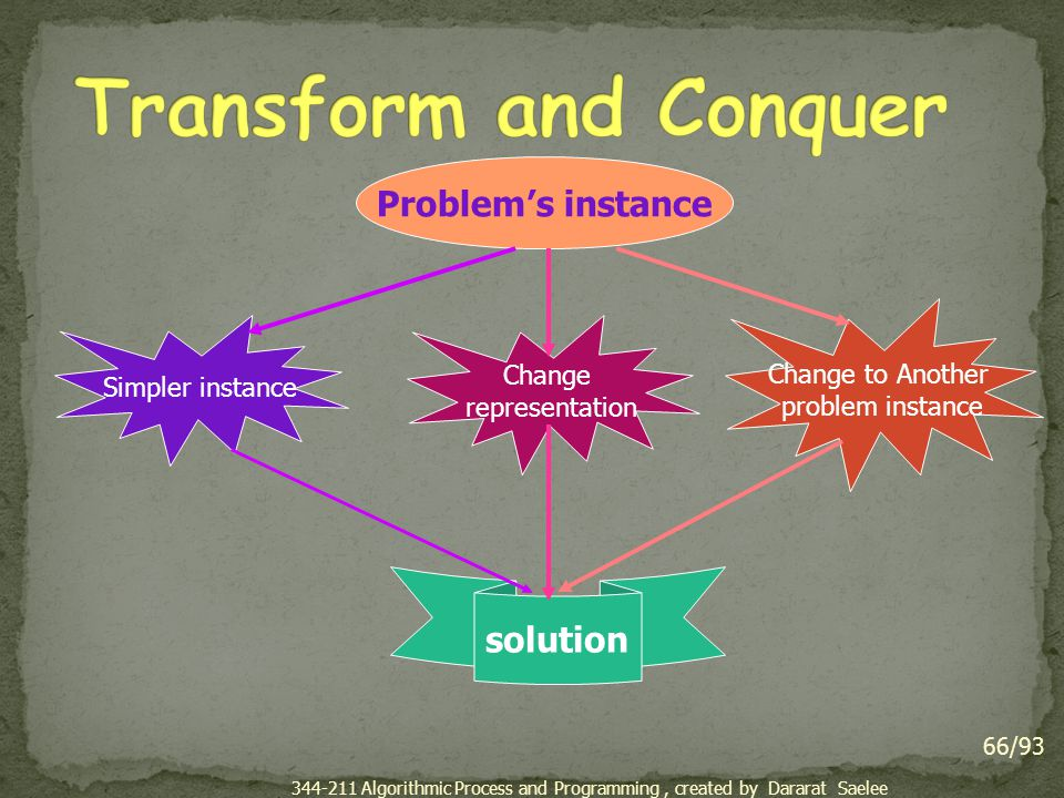 Transform and Conquer Problem's instance solution Change to Another