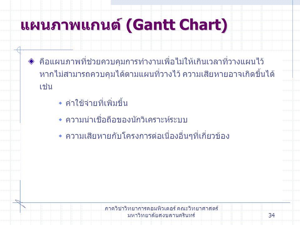 แผนภาพแกนต์ (Gantt Chart)